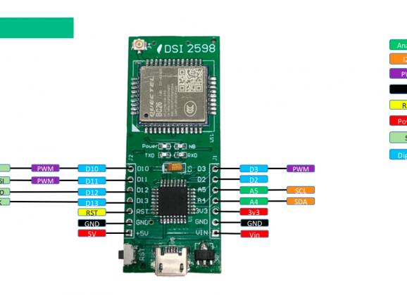 【NB-IoT】DSI2598開發板之物聯網建置與應用