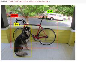 【機器學習】利用Google Colab訓練YOLO