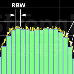 【實作實驗室】觀察小訊號的大撇步 — 調低RBW