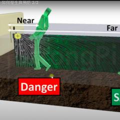 【實作實驗室】洪水來襲!電器泡水會觸電嗎?