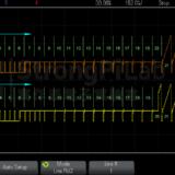 【實作實驗室】看懂類比視訊 CVBS 的同步訊號