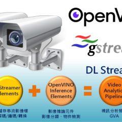 串流影片分析慢吞吞?看OpenVINO™ DL Streamer如何加速效率