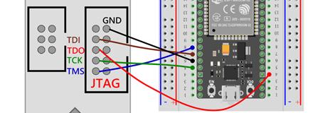 【ESP32專欄】ESP32 JTAG除錯環境建立:(二)ESP-PROG安裝與設定