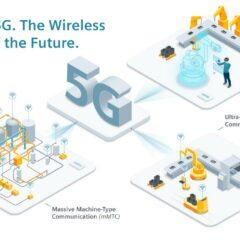 Siemens-5G-Grafik-komplett-EN