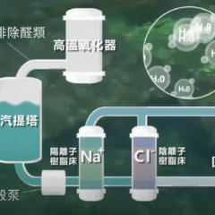 保育水資源,我們可以做什麼?
