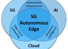 【看見未來】「5G自主邊緣」的技術融合新境界