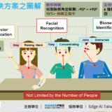 【活動報導】AI翻轉教室,提升教學成效!